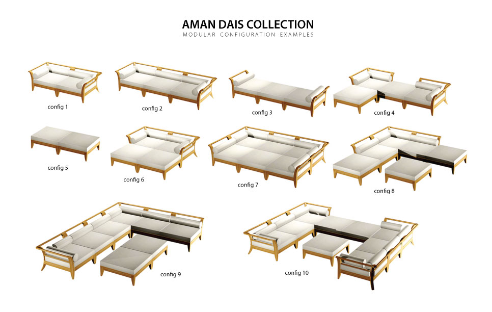Aman Dais cofigurations possibilities