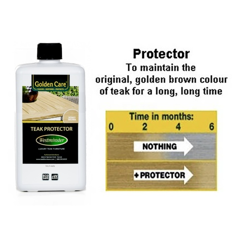 Golden Care Teak Protector - Picture C