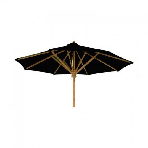 Sunbrella 94
