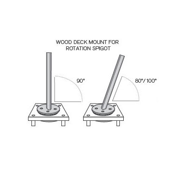 Wood Deck Mounting Kit - Picture B