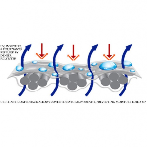 66W x 38D x 36H Loveseat with Arms (Large) - Picture J