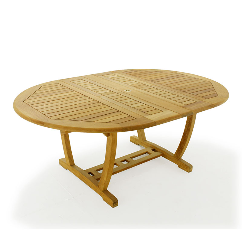 In The Martinique Extension Table, ...